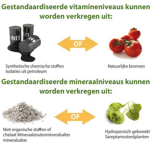 synthetische vitamine uit olie